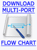 Download Multi-Port Flow Chart Icon